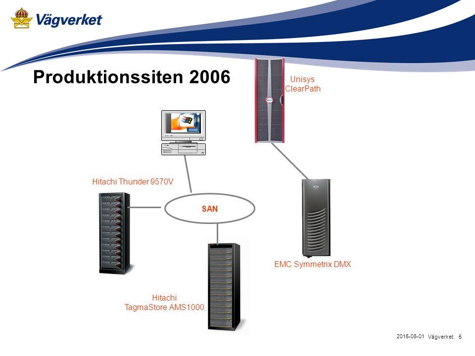 6Vägverket 2015-06-01 Projektaktiviteter Tjänst/Egen regi.