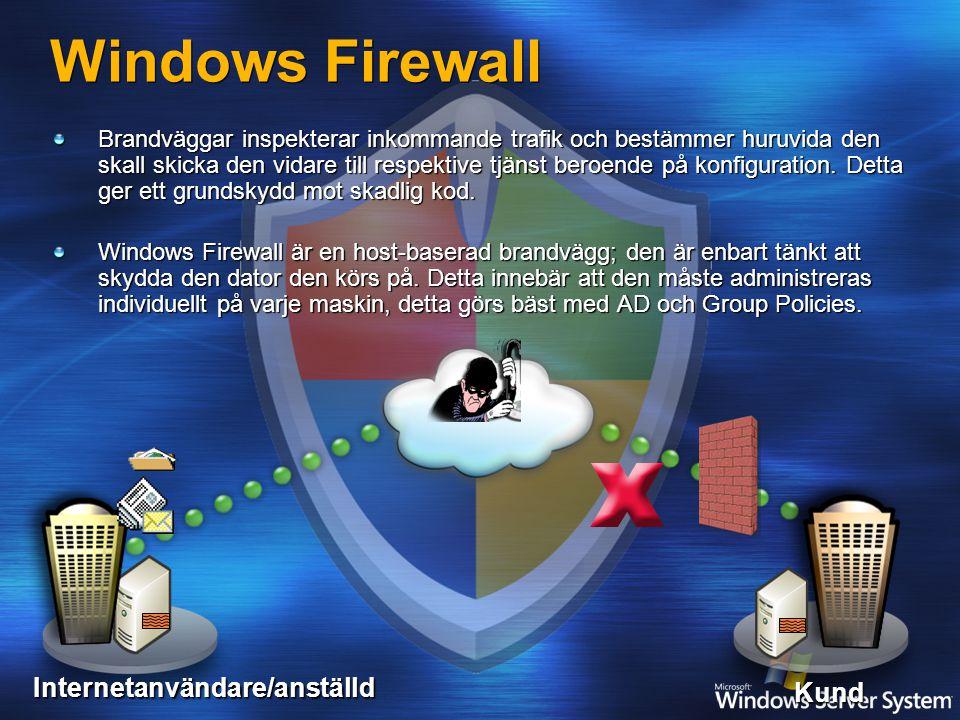 Windows Firewall Internetanvändare/anställd Kund Brandväggar inspekterar inkommande trafik och bestämmer huruvida den skall skicka den vidare till respektive tjänst beroende på konfiguration.