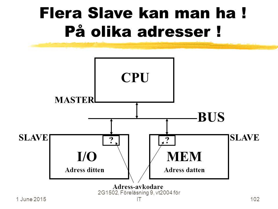1 June 2015 2G1502, Föreläsning 9, vt2004 för IT102 Flera Slave kan man ha .