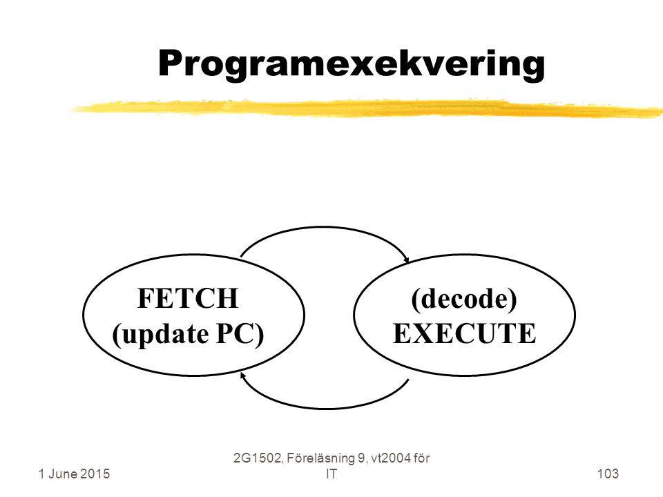 1 June 2015 2G1502, Föreläsning 9, vt2004 för IT103 Programexekvering FETCH (update PC) (decode) EXECUTE