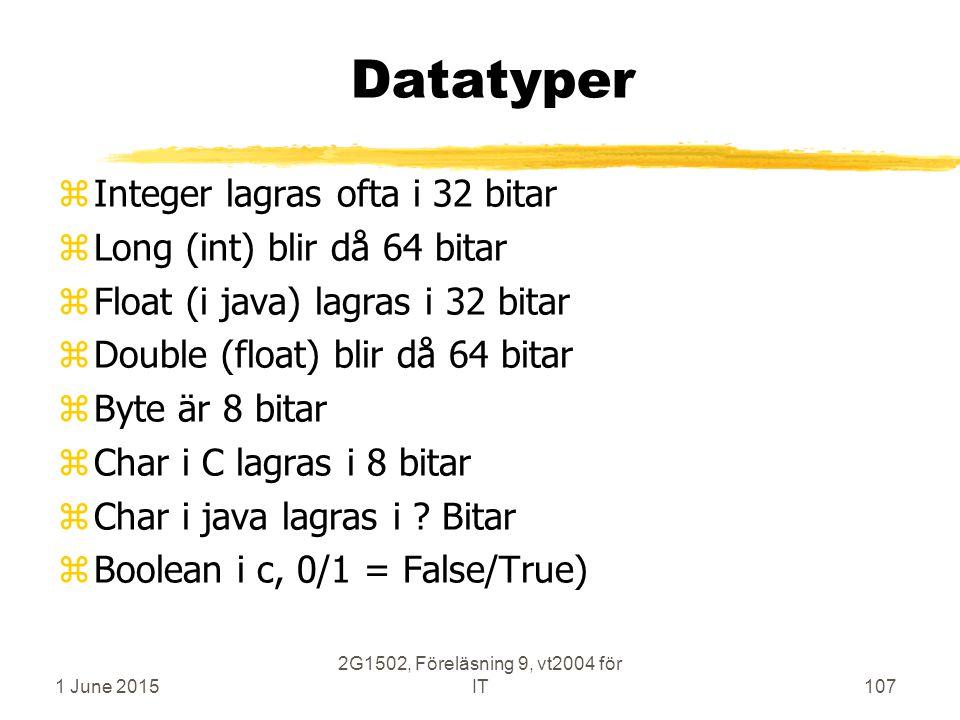 1 June 2015 2G1502, Föreläsning 9, vt2004 för IT107 Datatyper zInteger lagras ofta i 32 bitar zLong (int) blir då 64 bitar zFloat (i java) lagras i 32 bitar zDouble (float) blir då 64 bitar zByte är 8 bitar zChar i C lagras i 8 bitar zChar i java lagras i .