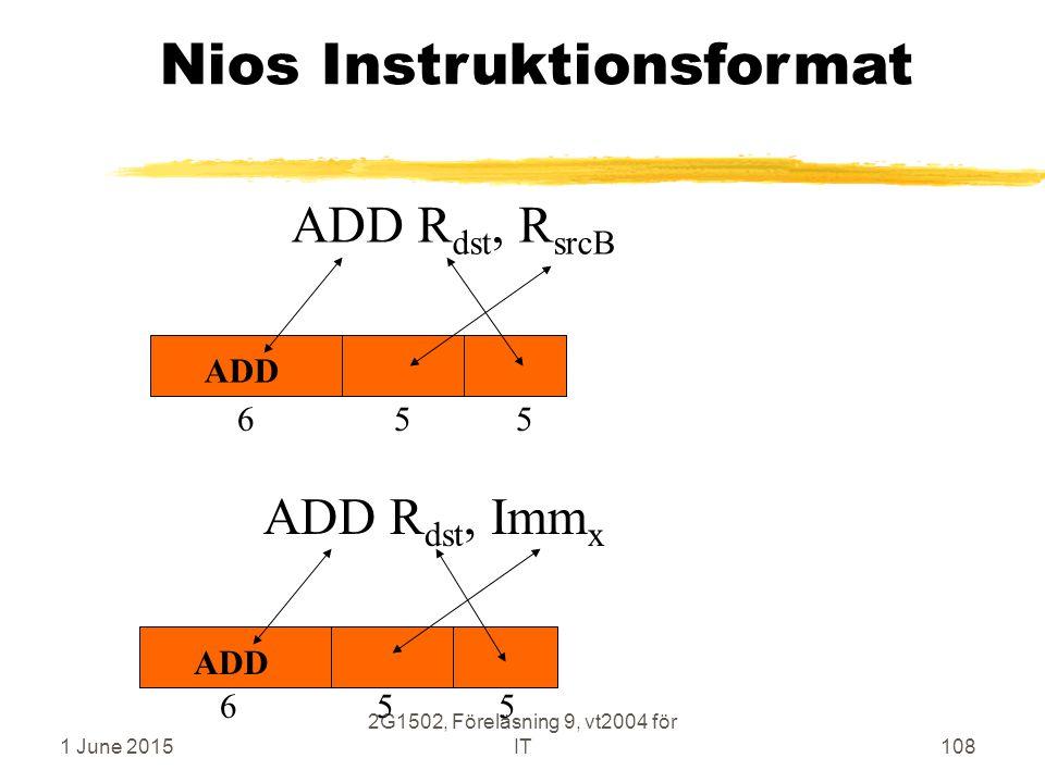 1 June 2015 2G1502, Föreläsning 9, vt2004 för IT108 Nios Instruktionsformat ADD R dst, R srcB ADD 6 5 5 ADD R dst, Imm x ADD 6 5 5