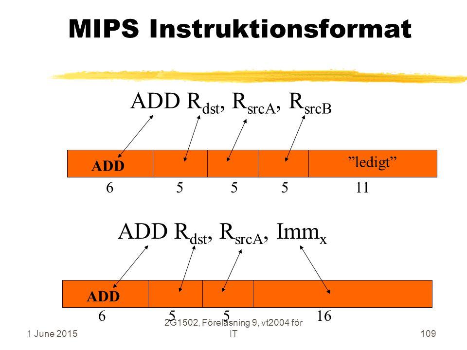 1 June 2015 2G1502, Föreläsning 9, vt2004 för IT109 MIPS Instruktionsformat ADD R dst, R srcA, R srcB ADD ledigt 6 5 5 5 11 ADD R dst, R srcA, Imm x ADD 6 5 5 16