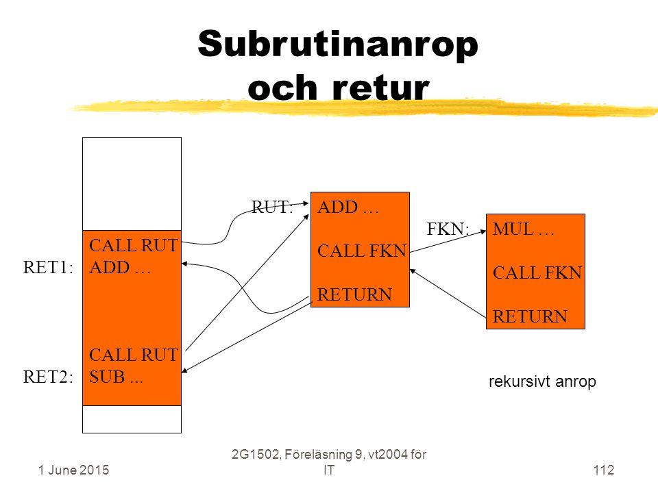 1 June 2015 2G1502, Föreläsning 9, vt2004 för IT112 Subrutinanrop och retur CALL RUT RET1:ADD … CALL RUT RET2:SUB... RUT:ADD … CALL FKN RETURN FKN:MUL