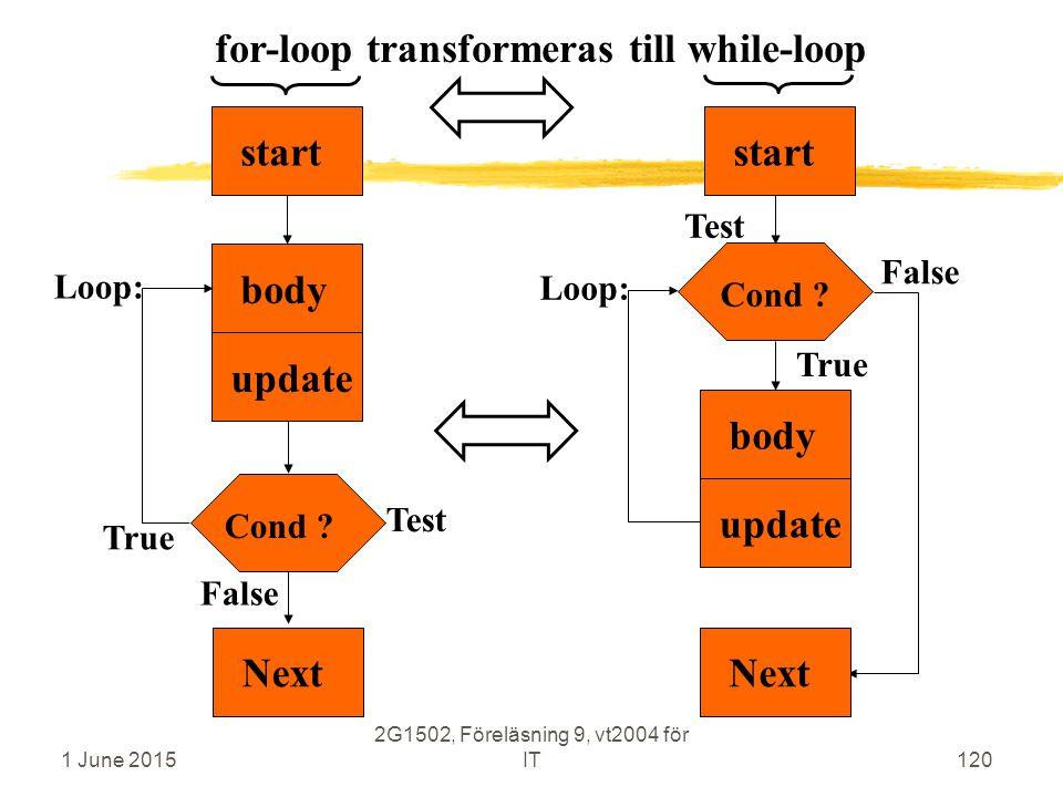 1 June 2015 2G1502, Föreläsning 9, vt2004 för IT120 Cond ? body False True Loop: startupdate Cond ? body start False True Test Nextupdate Next for-loo