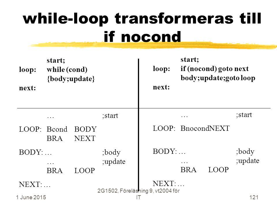 1 June 2015 2G1502, Föreläsning 9, vt2004 för IT121 while-loop transformeras till if nocond start; loop:while (cond) {body;update} next: …;start LOOP:BcondBODY BRANEXT BODY: …;body …;update BRALOOP NEXT: … start; loop:if (nocond) goto next body;update;goto loop next: …;start LOOP:BnocondNEXT BODY: …;body …;update BRALOOP NEXT: …