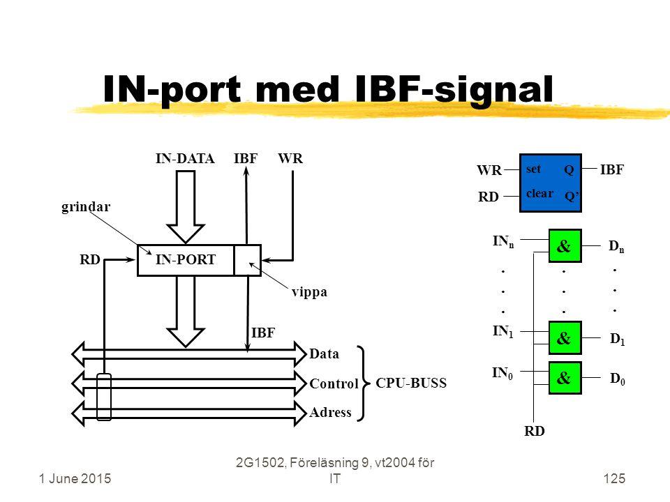 1 June 2015 2G1502, Föreläsning 9, vt2004 för IT125 IN-port med IBF-signal RD IN-PORT IBFWRIN-DATA RD IBF Adress Data Control CPU-BUSS IN 0 IN n......