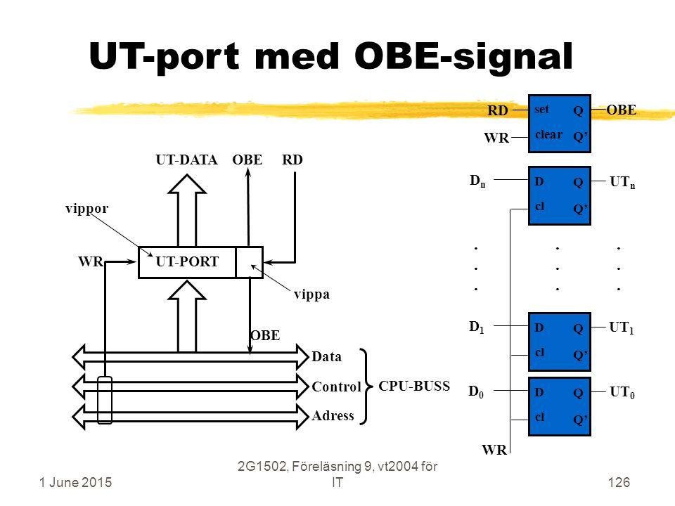 1 June 2015 2G1502, Föreläsning 9, vt2004 för IT126 UT-port med OBE-signal UT-PORT OBERDUT-DATA WR OBE Adress Data Control CPU-BUSS Q Q' D cl Q Q' D cl Q Q' D cl............