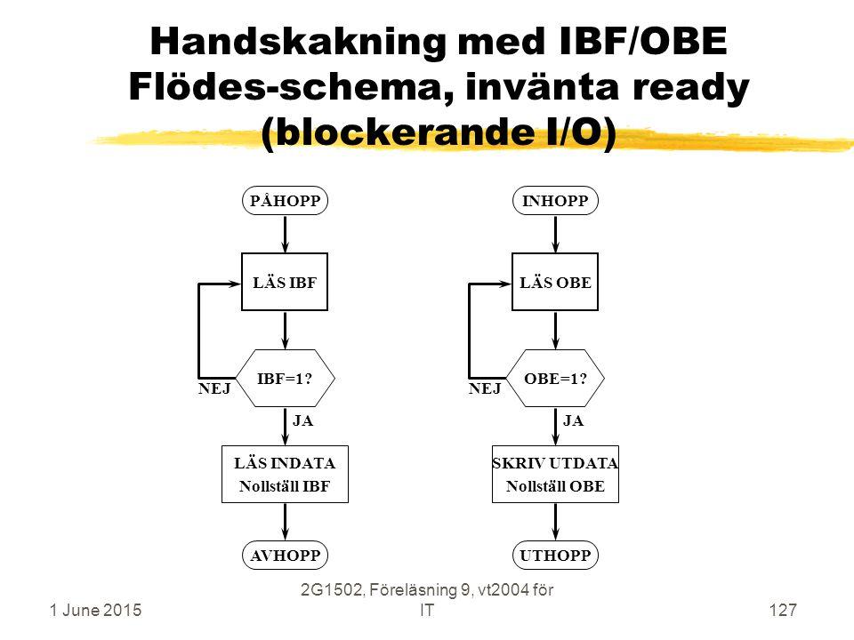 1 June 2015 2G1502, Föreläsning 9, vt2004 för IT127 Handskakning med IBF/OBE Flödes-schema, invänta ready (blockerande I/O) PÅHOPP AVHOPP IBF=1? Nolls