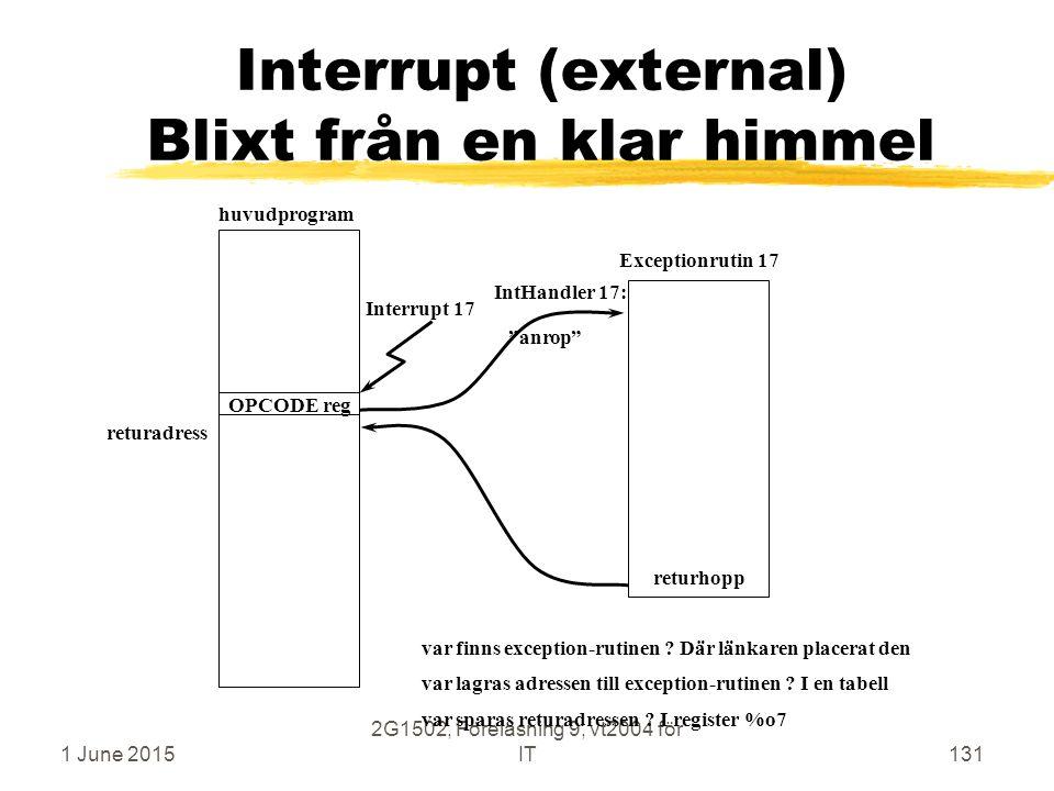 1 June 2015 2G1502, Föreläsning 9, vt2004 för IT131 Interrupt (external) Blixt från en klar himmel huvudprogram returhopp returadress anrop Interrupt 17 Exceptionrutin 17 var finns exception-rutinen .