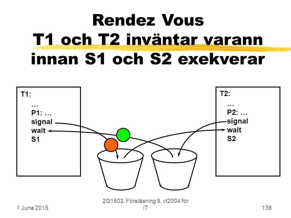 1 June 2015 2G1502, Föreläsning 9, vt2004 för IT138 Rendez Vous T1 och T2 inväntar varann innan S1 och S2 exekverar … P1: … signal wait S1 … P2: … signal wait S2 T1: T2: