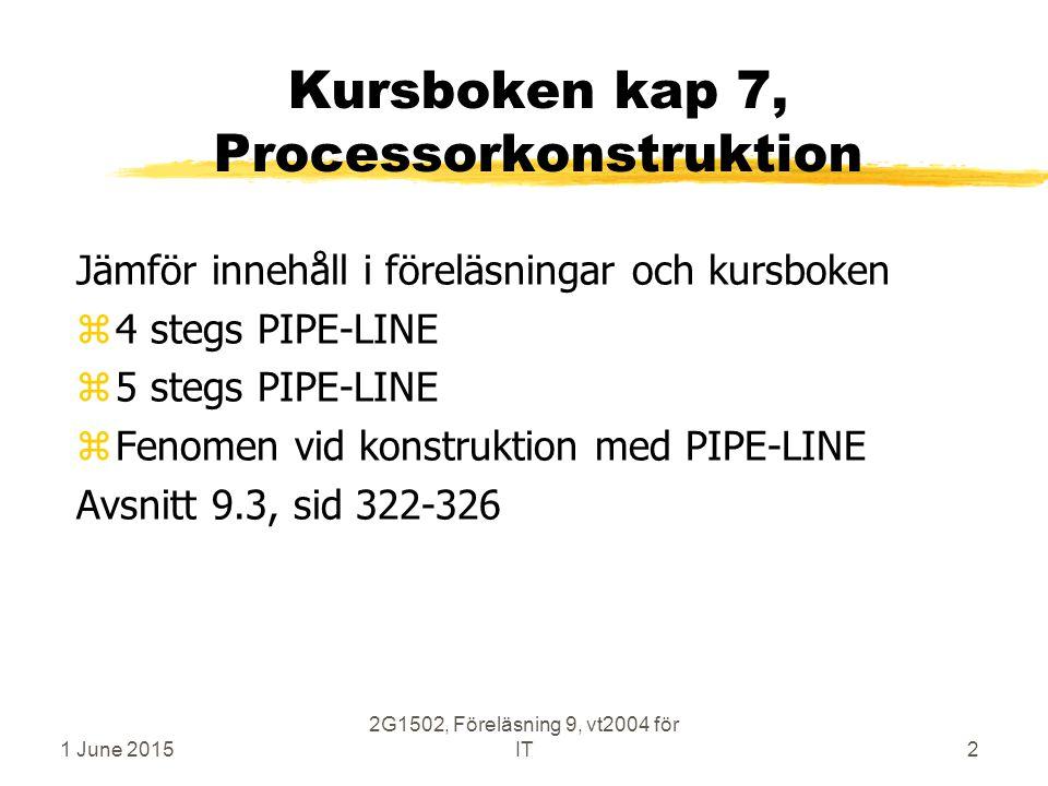 1 June 2015 2G1502, Föreläsning 9, vt2004 för IT2 Kursboken kap 7, Processorkonstruktion Jämför innehåll i föreläsningar och kursboken z4 stegs PIPE-LINE z5 stegs PIPE-LINE zFenomen vid konstruktion med PIPE-LINE Avsnitt 9.3, sid 322-326
