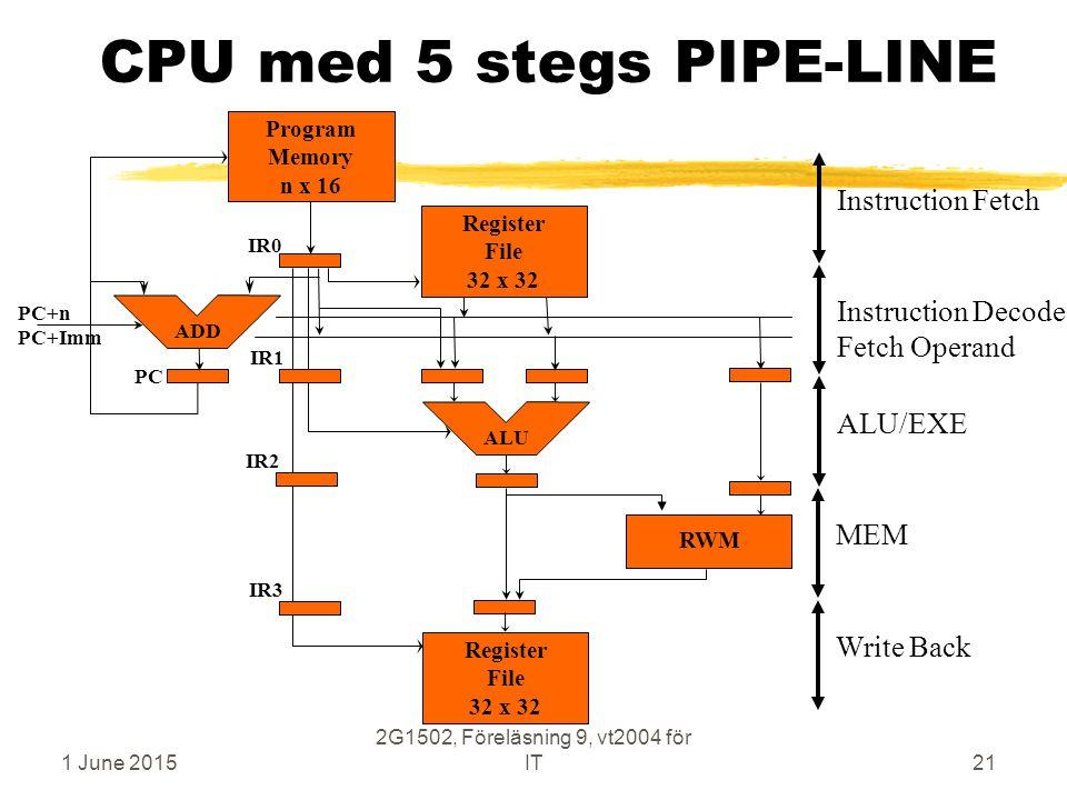 1 June 2015 2G1502, Föreläsning 9, vt2004 för IT21 CPU med 5 stegs PIPE-LINE ALU/EXEInstruction Decode Fetch Operand MEMInstruction Fetch Register Fil