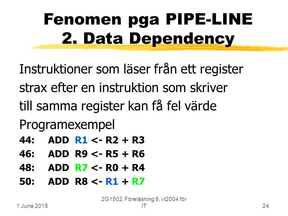 1 June 2015 2G1502, Föreläsning 9, vt2004 för IT24 Fenomen pga PIPE-LINE 2.