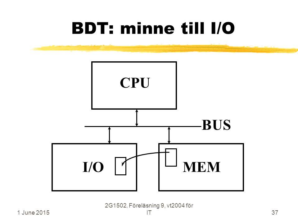 1 June 2015 2G1502, Föreläsning 9, vt2004 för IT37 BDT: minne till I/O CPU MEM BUS I/O