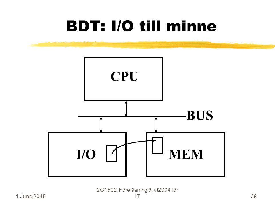 1 June 2015 2G1502, Föreläsning 9, vt2004 för IT38 BDT: I/O till minne CPU MEM BUS I/O