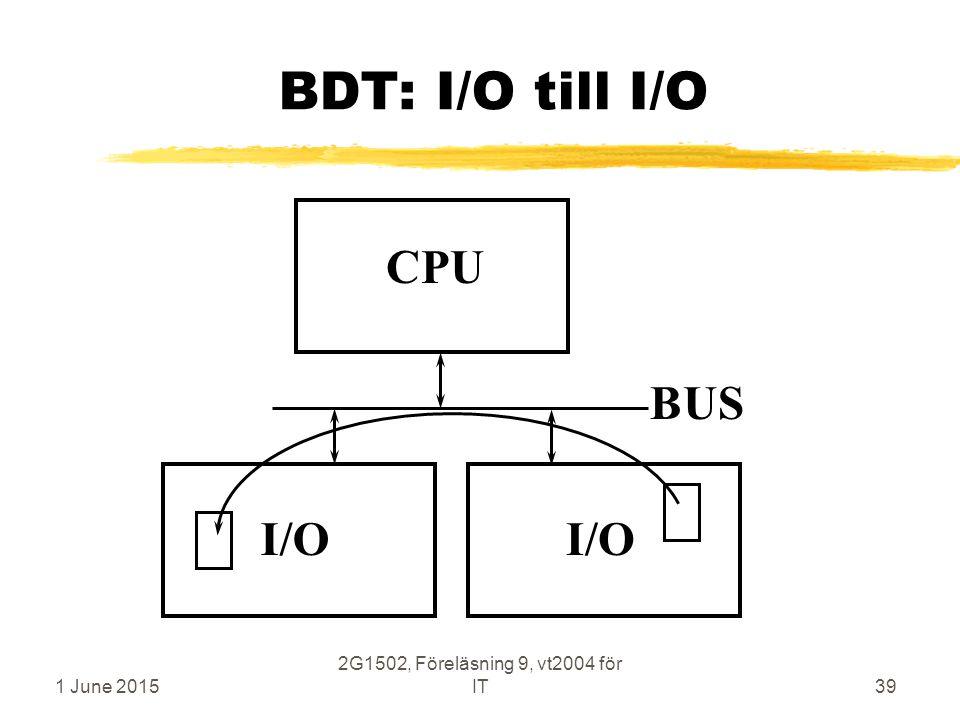 1 June 2015 2G1502, Föreläsning 9, vt2004 för IT39 BDT: I/O till I/O CPU BUS I/O