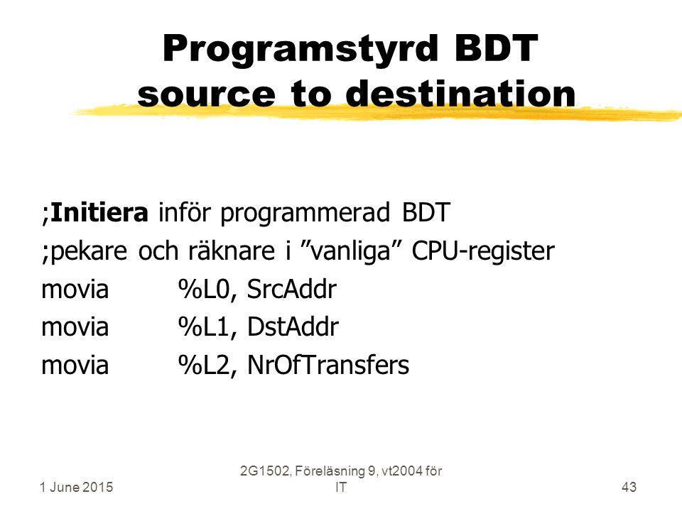 1 June 2015 2G1502, Föreläsning 9, vt2004 för IT43 Programstyrd BDT source to destination ;Initiera inför programmerad BDT ;pekare och räknare i vanliga CPU-register movia%L0, SrcAddr movia%L1, DstAddr movia%L2, NrOfTransfers