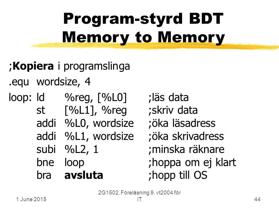 1 June 2015 2G1502, Föreläsning 9, vt2004 för IT44 Program-styrd BDT Memory to Memory ;Kopiera i programslinga.equwordsize, 4 loop:ld%reg, [%L0];läs data st[%L1], %reg;skriv data addi%L0, wordsize;öka läsadress addi%L1, wordsize;öka skrivadress subi%L2, 1;minska räknare bneloop;hoppa om ej klart braavsluta;hopp till OS