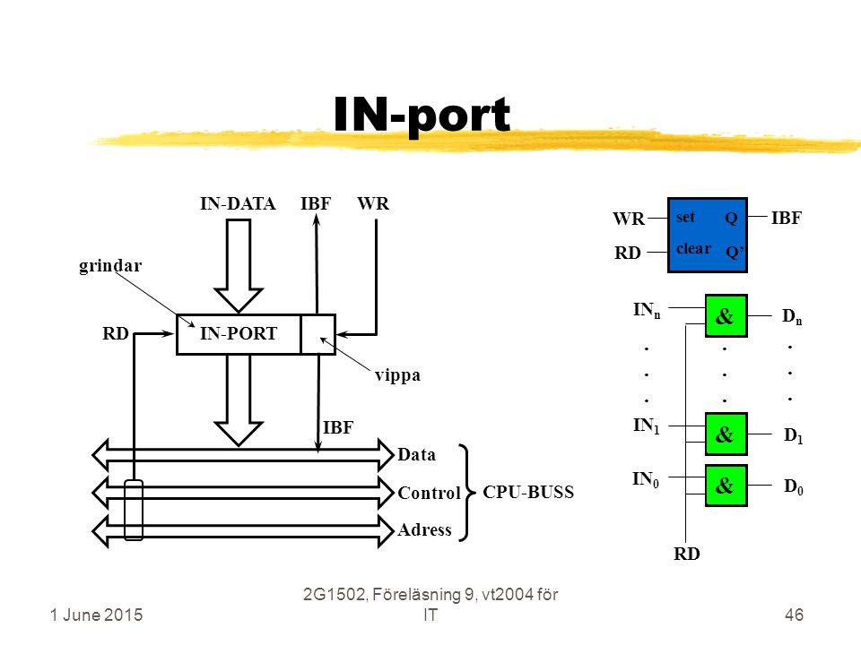 1 June 2015 2G1502, Föreläsning 9, vt2004 för IT46 IN-port RD IN-PORT IBFWRIN-DATA RD IBF Adress Data Control CPU-BUSS IN 0 IN n............ DnDn D0D0