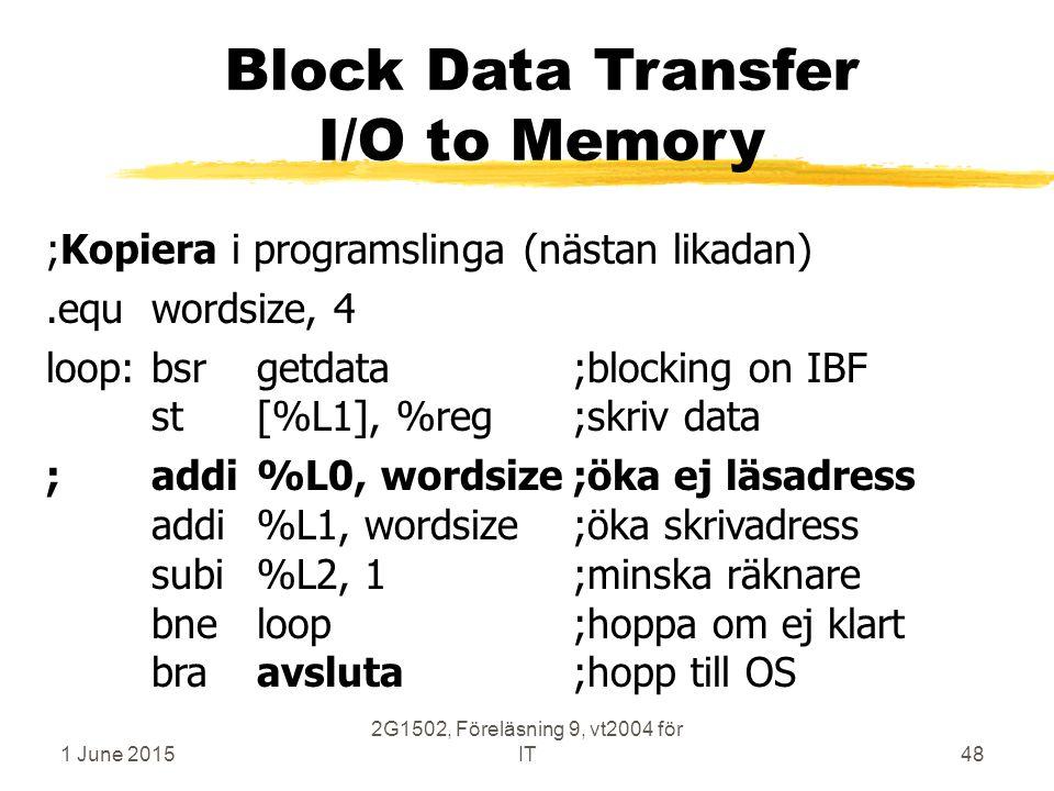 1 June 2015 2G1502, Föreläsning 9, vt2004 för IT48 Block Data Transfer I/O to Memory ;Kopiera i programslinga (nästan likadan).equwordsize, 4 loop:bsrgetdata;blocking on IBF st[%L1], %reg;skriv data ;addi%L0, wordsize;öka ej läsadress addi%L1, wordsize;öka skrivadress subi%L2, 1;minska räknare bneloop;hoppa om ej klart braavsluta;hopp till OS
