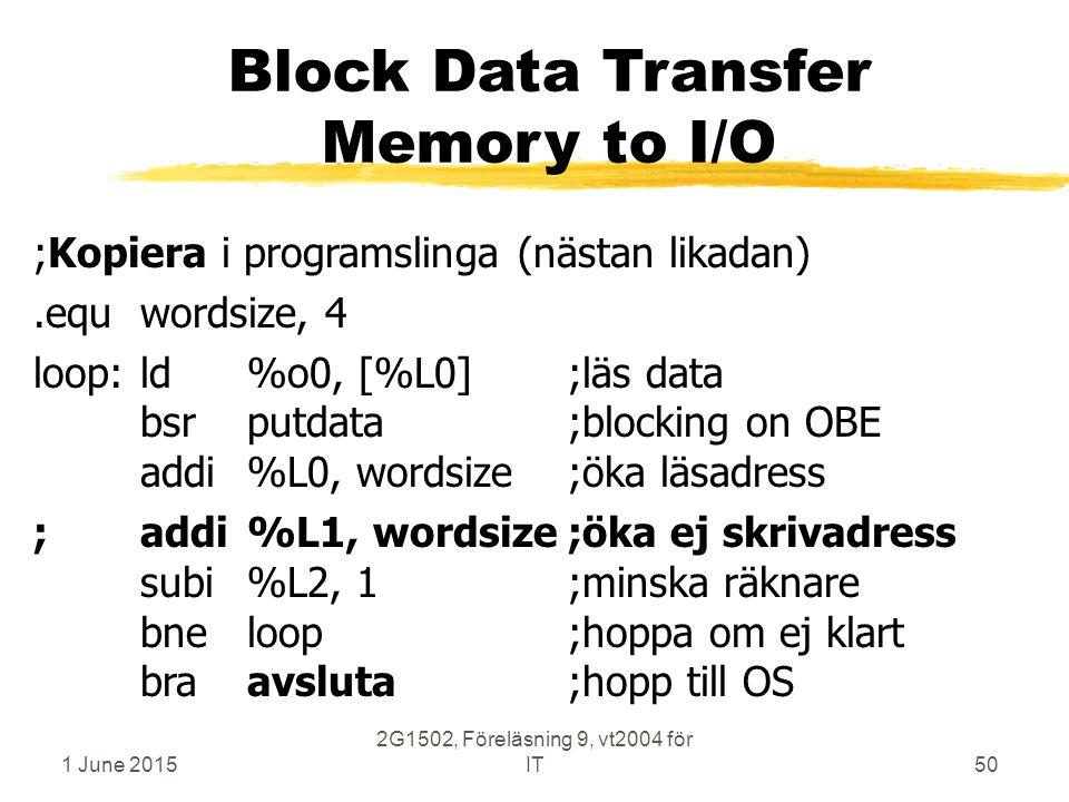 1 June 2015 2G1502, Föreläsning 9, vt2004 för IT50 Block Data Transfer Memory to I/O ;Kopiera i programslinga (nästan likadan).equwordsize, 4 loop:ld%o0, [%L0];läs data bsrputdata;blocking on OBE addi%L0, wordsize;öka läsadress ;addi%L1, wordsize;öka ej skrivadress subi%L2, 1;minska räknare bneloop;hoppa om ej klart braavsluta;hopp till OS