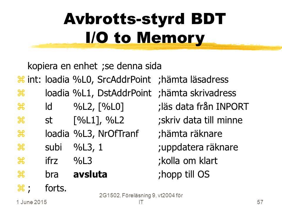 1 June 2015 2G1502, Föreläsning 9, vt2004 för IT57 Avbrotts-styrd BDT I/O to Memory kopiera en enhet;se denna sida zint: loadia %L0, SrcAddrPoint;hämta läsadress z loadia %L1, DstAddrPoint;hämta skrivadress z ld%L2, [%L0];läs data från INPORT z st[%L1], %L2;skriv data till minne zloadia%L3, NrOfTranf;hämta räknare z subi%L3, 1;uppdatera räknare z ifrz%L3;kolla om klart z braavsluta;hopp till OS z; forts.