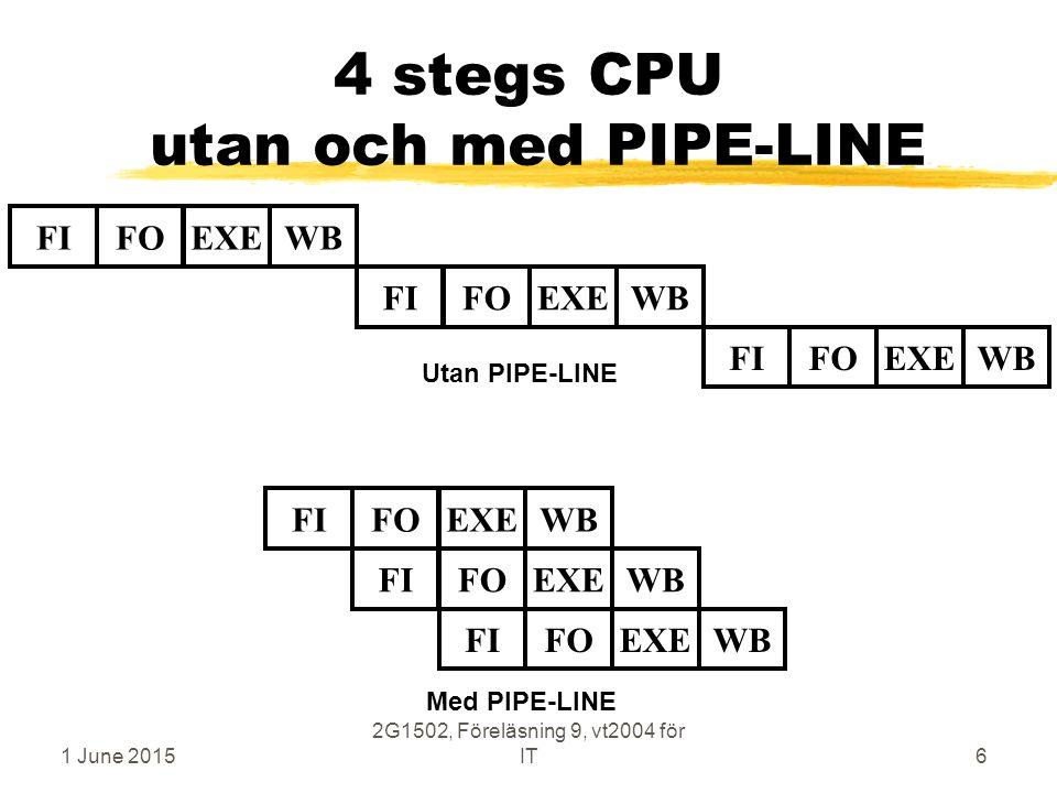 1 June 2015 2G1502, Föreläsning 9, vt2004 för IT6 4 stegs CPU utan och med PIPE-LINE FIFOEXEWBFIFOEXEWBFIFOEXEWBFIFOEXEWBFIFOEXEWBFIFOEXEWB Utan PIPE-LINE Med PIPE-LINE