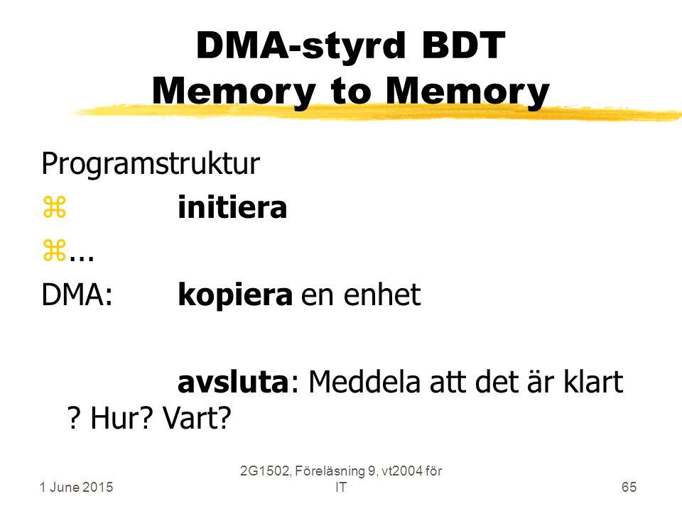 1 June 2015 2G1502, Föreläsning 9, vt2004 för IT65 DMA-styrd BDT Memory to Memory Programstruktur zinitiera z... DMA:kopiera en enhet avsluta: Meddela