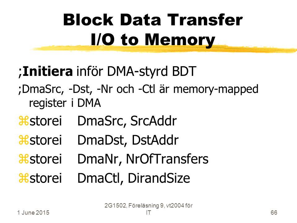 1 June 2015 2G1502, Föreläsning 9, vt2004 för IT66 Block Data Transfer I/O to Memory ;Initiera inför DMA-styrd BDT ;DmaSrc, -Dst, -Nr och -Ctl är memory-mapped register i DMA zstoreiDmaSrc, SrcAddr zstoreiDmaDst, DstAddr zstoreiDmaNr, NrOfTransfers zstoreiDmaCtl, DirandSize