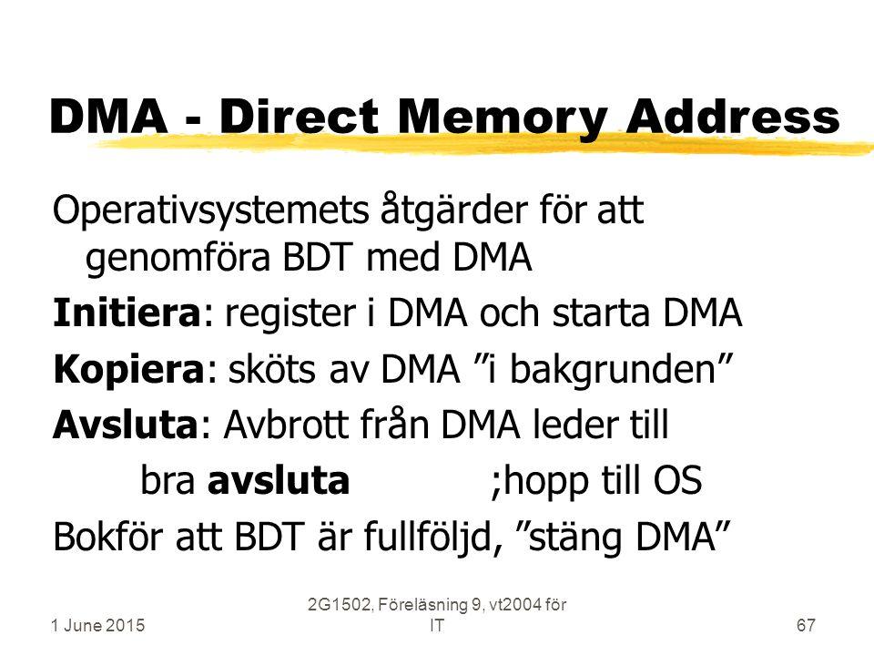 1 June 2015 2G1502, Föreläsning 9, vt2004 för IT67 DMA - Direct Memory Address Operativsystemets åtgärder för att genomföra BDT med DMA Initiera: register i DMA och starta DMA Kopiera: sköts av DMA i bakgrunden Avsluta: Avbrott från DMA leder till bra avsluta;hopp till OS Bokför att BDT är fullföljd, stäng DMA
