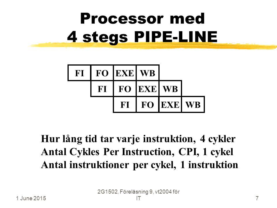 1 June 2015 2G1502, Föreläsning 9, vt2004 för IT7 Processor med 4 stegs PIPE-LINE Hur lång tid tar varje instruktion, 4 cykler Antal Cykles Per Instruction, CPI, 1 cykel Antal instruktioner per cykel, 1 instruktion FIFOEXEWBFIFOEXEWBFIFOEXEWB