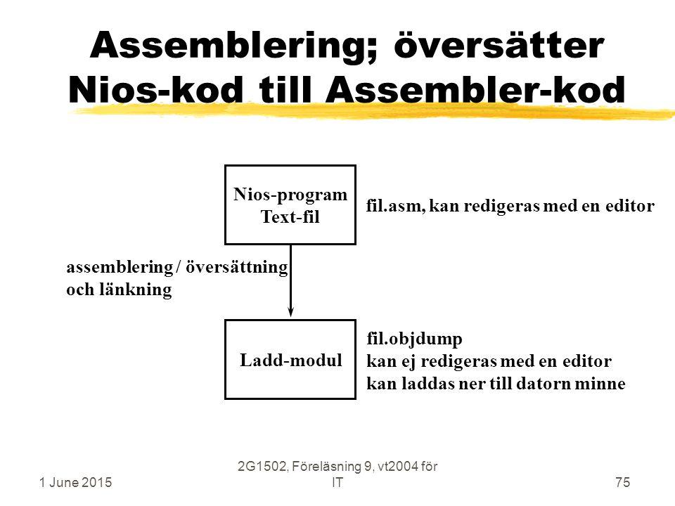 1 June 2015 2G1502, Föreläsning 9, vt2004 för IT75 Assemblering; översätter Nios-kod till Assembler-kod Nios-program Text-fil Ladd-modul assemblering