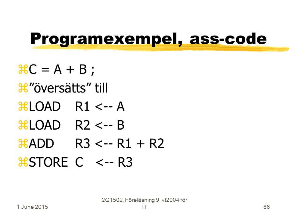1 June 2015 2G1502, Föreläsning 9, vt2004 för IT86 Programexempel, ass-code zC = A + B ; z översätts till zLOADR1 <-- A zLOADR2 <-- B zADDR3 <-- R1 + R2 zSTOREC <-- R3