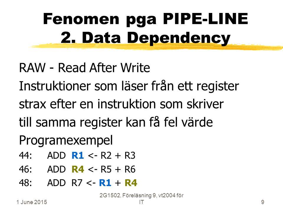 1 June 2015 2G1502, Föreläsning 9, vt2004 för IT9 Fenomen pga PIPE-LINE 2. Data Dependency RAW - Read After Write Instruktioner som läser från ett reg