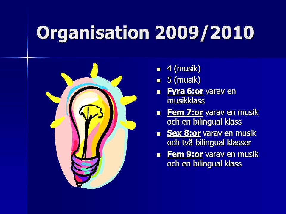 Organisation 2009/2010 4 (musik) 4 (musik) 5 (musik) 5 (musik) Fyra 6:or varav en musikklass Fyra 6:or varav en musikklass Fem 7:or varav en musik och en bilingual klass Fem 7:or varav en musik och en bilingual klass Sex 8:or varav en musik och två bilingual klasser Sex 8:or varav en musik och två bilingual klasser Fem 9:or varav en musik och en bilingual klass Fem 9:or varav en musik och en bilingual klass