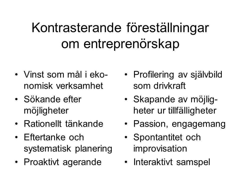 Kontrasterande föreställningar om entreprenörskap Vinst som mål i eko- nomisk verksamhet Sökande efter möjligheter Rationellt tänkande Eftertanke och