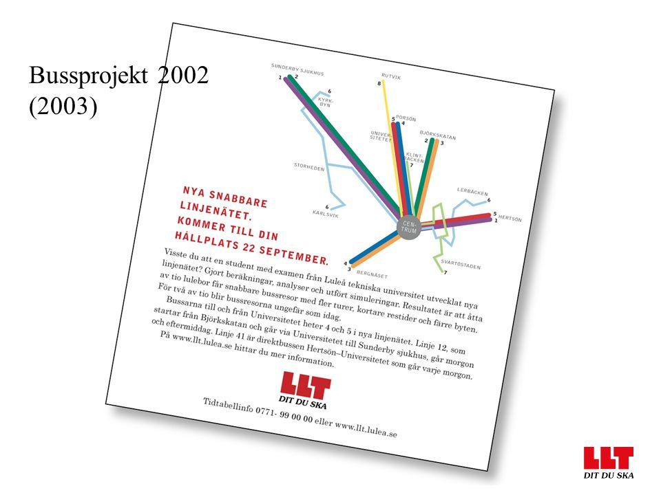 Bussprojekt 2002 (2003)