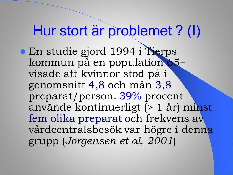 Hur stort är problemet ? (I) 4,83,8 39% fem olika preparat En studie gjord 1994 i Tierps kommun på en population 65+ visade att kvinnor stod på i geno
