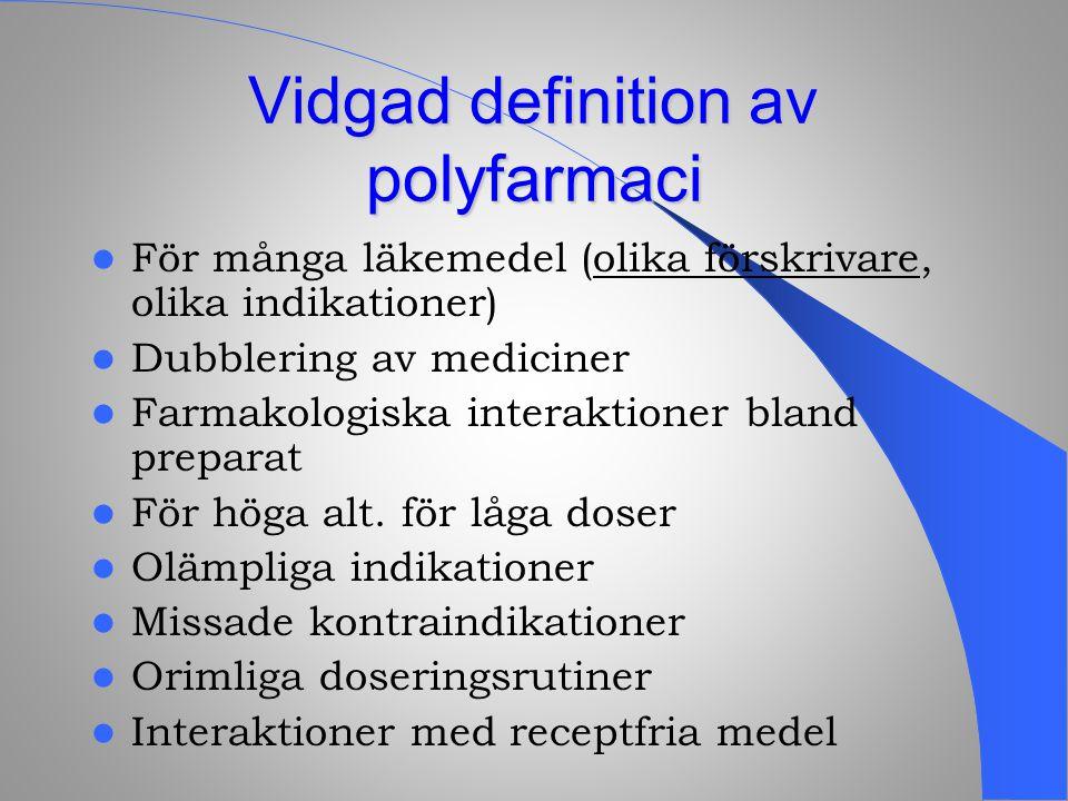 Vidgad definition av polyfarmaci För många läkemedel (olika förskrivare, olika indikationer) Dubblering av mediciner Farmakologiska interaktioner blan