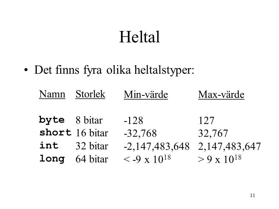 11 Heltal Det finns fyra olika heltalstyper: Namn byte short int long Storlek 8 bitar 16 bitar 32 bitar 64 bitar Min-värde -128 -32,768 -2,147,483,648