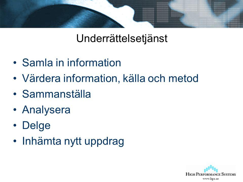 www.hps.se Underrättelsetjänst Samla in information Värdera information, källa och metod Sammanställa Analysera Delge Inhämta nytt uppdrag