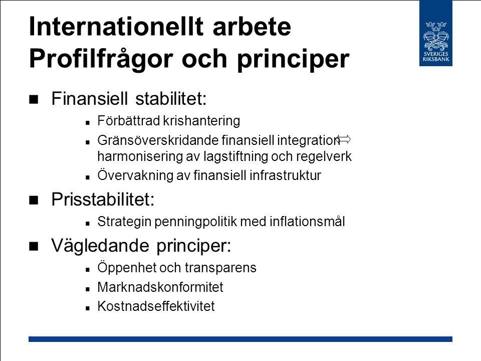 Internationellt arbete: Formella organisationer CB + FiD Medlemmar 2550175 ECBS Brett cb- samarbete.