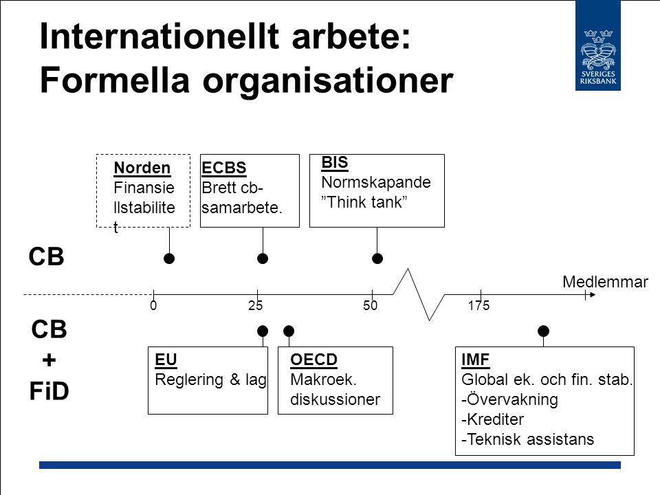 ECBS: Aktuella frågor TARGET 2 Securities Single Euro Payment Area (SEPA) Makroekonomisk utveckling Implementering av stabilitetspakten Förberedelse inför ev.