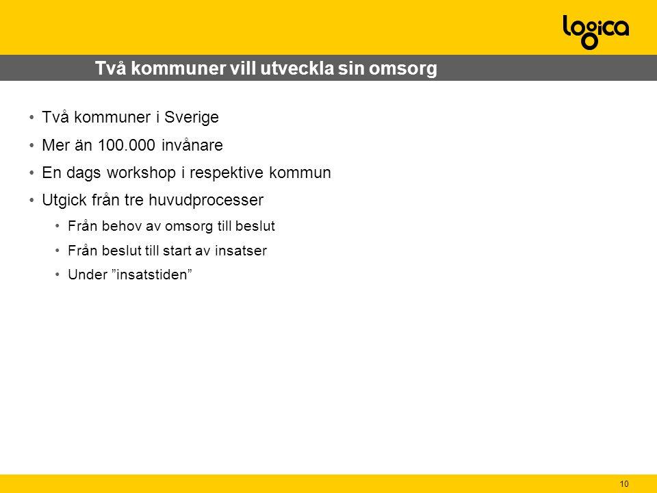 10 Två kommuner vill utveckla sin omsorg Två kommuner i Sverige Mer än 100.000 invånare En dags workshop i respektive kommun Utgick från tre huvudprocesser Från behov av omsorg till beslut Från beslut till start av insatser Under insatstiden