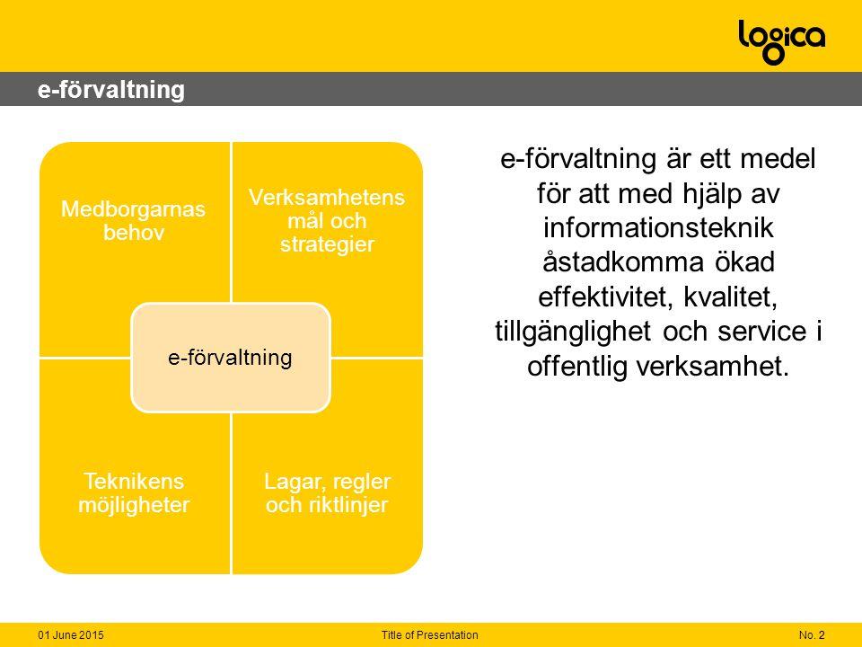 2 e-förvaltning Medborgarnas behov Verksamhetens mål och strategier Teknikens möjligheter Lagar, regler och riktlinjer e-förvaltning e-förvaltning är ett medel för att med hjälp av informationsteknik åstadkomma ökad effektivitet, kvalitet, tillgänglighet och service i offentlig verksamhet.