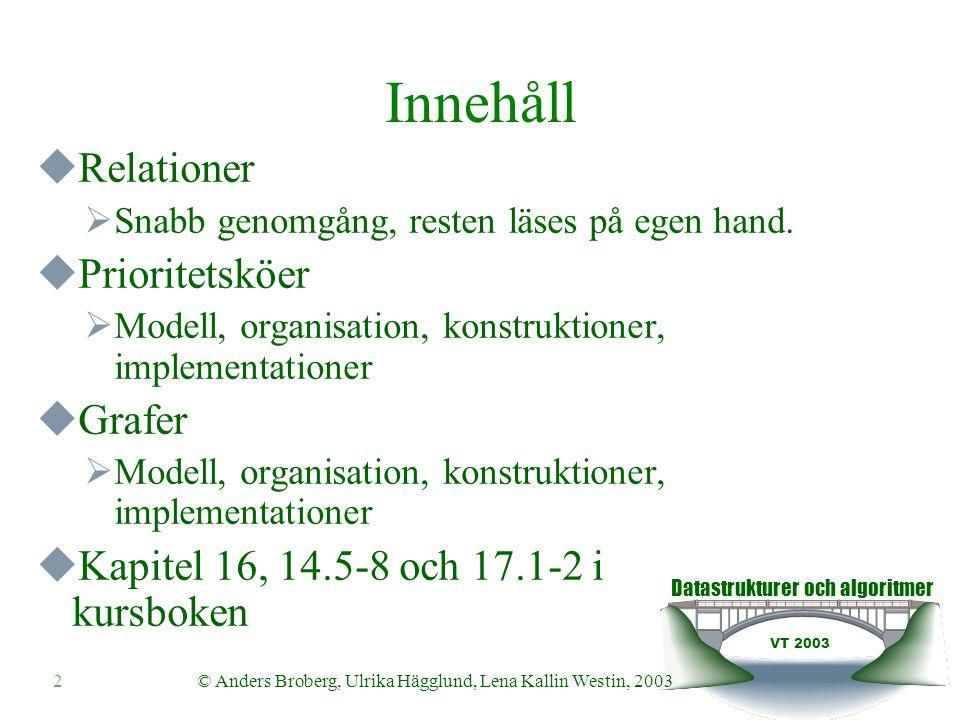 Datastrukturer och algoritmer VT 2003 2© Anders Broberg, Ulrika Hägglund, Lena Kallin Westin, 2003 Innehåll  Relationer  Snabb genomgång, resten läses på egen hand.