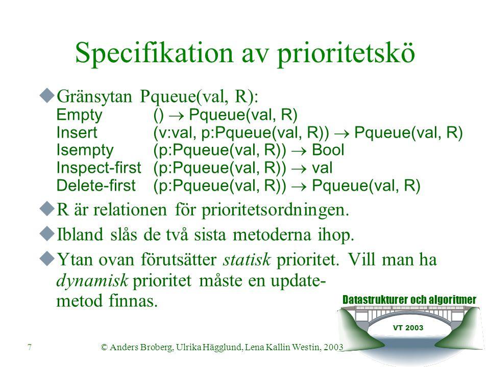 Datastrukturer och algoritmer VT 2003 7© Anders Broberg, Ulrika Hägglund, Lena Kallin Westin, 2003 Specifikation av prioritetskö  Gränsytan Pqueue(val, R): Empty()  Pqueue(val, R) Insert(v:val, p:Pqueue(val, R))  Pqueue(val, R) Isempty(p:Pqueue(val, R))  Bool Inspect-first (p:Pqueue(val, R))  val Delete-first (p:Pqueue(val, R))  Pqueue(val, R)  R är relationen för prioritetsordningen.