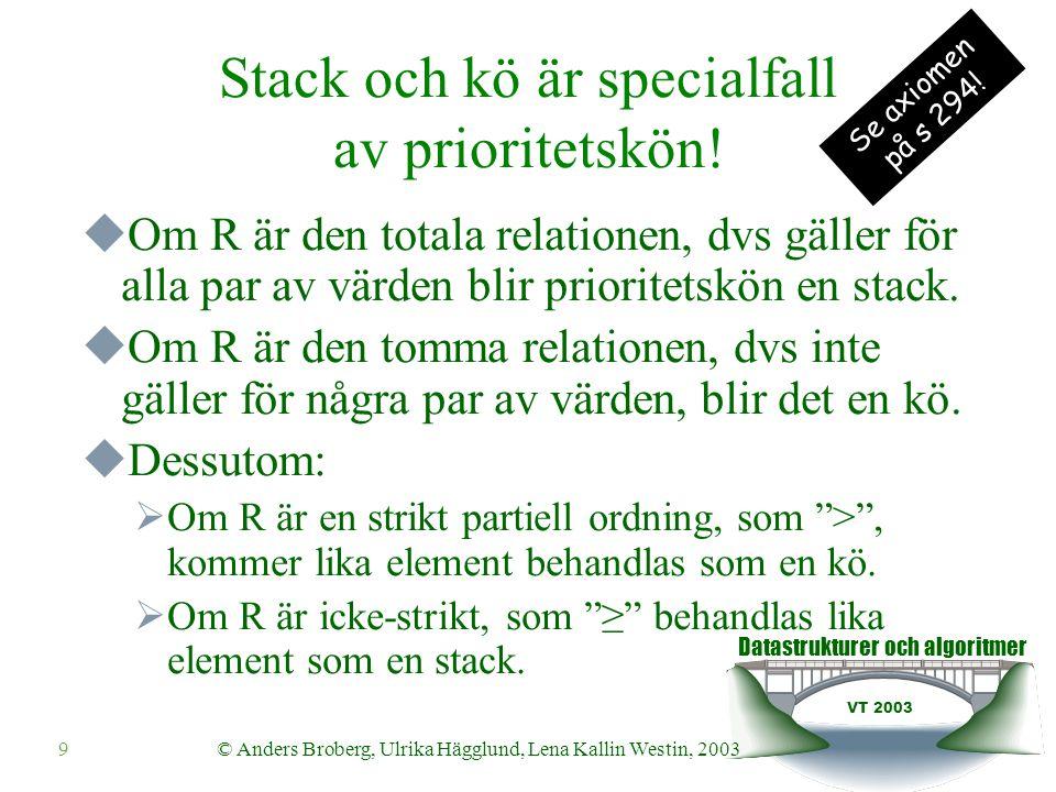 Datastrukturer och algoritmer VT 2003 9© Anders Broberg, Ulrika Hägglund, Lena Kallin Westin, 2003 Stack och kö är specialfall av prioritetskön.