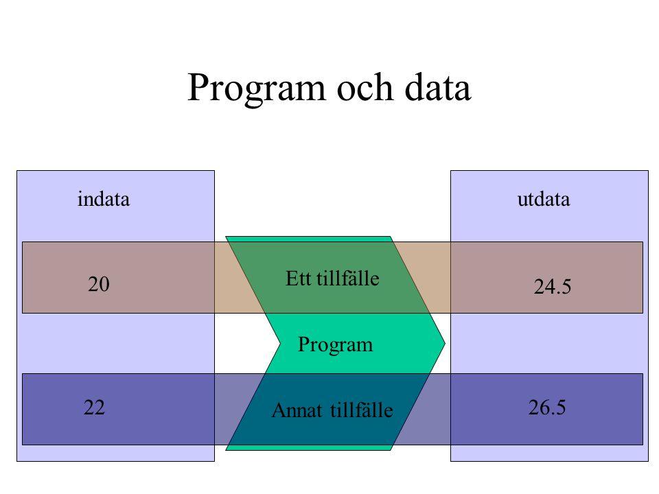 -Repetition -Variabler -Primitiva typer (+ boolean) -Operatörer +, ++, --, -Typ konvertering -Wrapper klasser -Jämförelse operatörer,(==, =,,!=, !) -String hur man använder API:n -if, if-else -Block { }, och readLine() -for -while Övning2